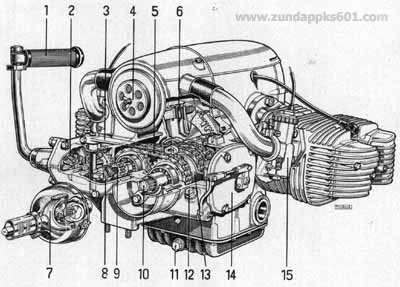 Click for larger view of Zündapp KS601 Engine and Transmission